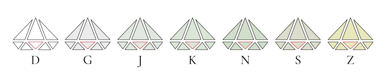indicador color